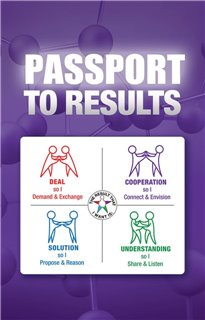 Passport to Results